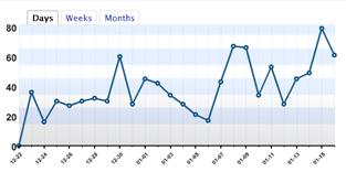 statistis-16-jan-2008-kecil.jpg