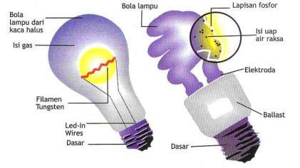bola-lampu-1
